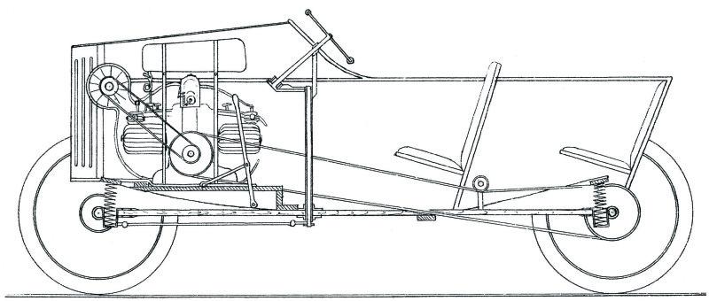 Plan für Kleinauto, gezeichnet von Josef Malin 1923/24